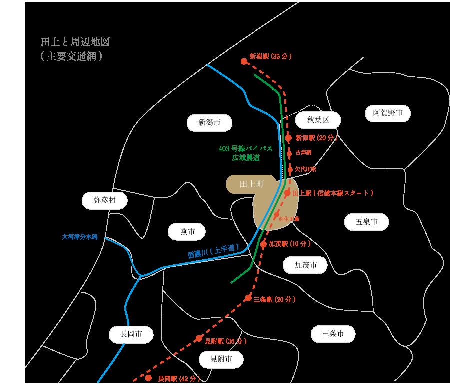 田上と周辺地図(主要交通網)